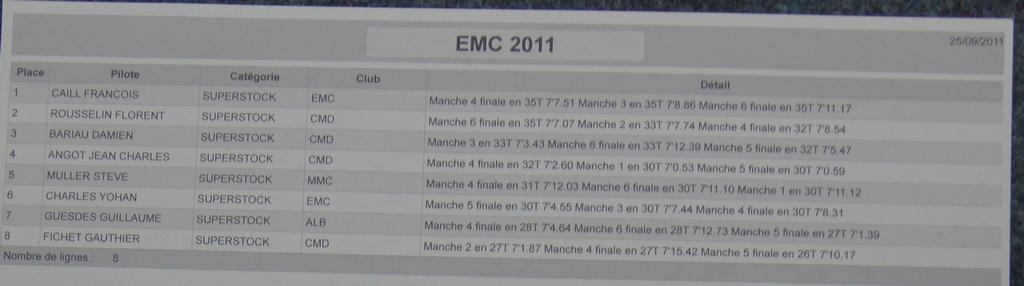 1ère manche du championnat de normandie le 25/09/2011 Classement-superstock-2d292fd